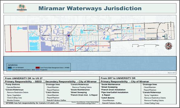 Map Of Miramar Florida.Miramar Canals Waterways Miramar Fl Official Website