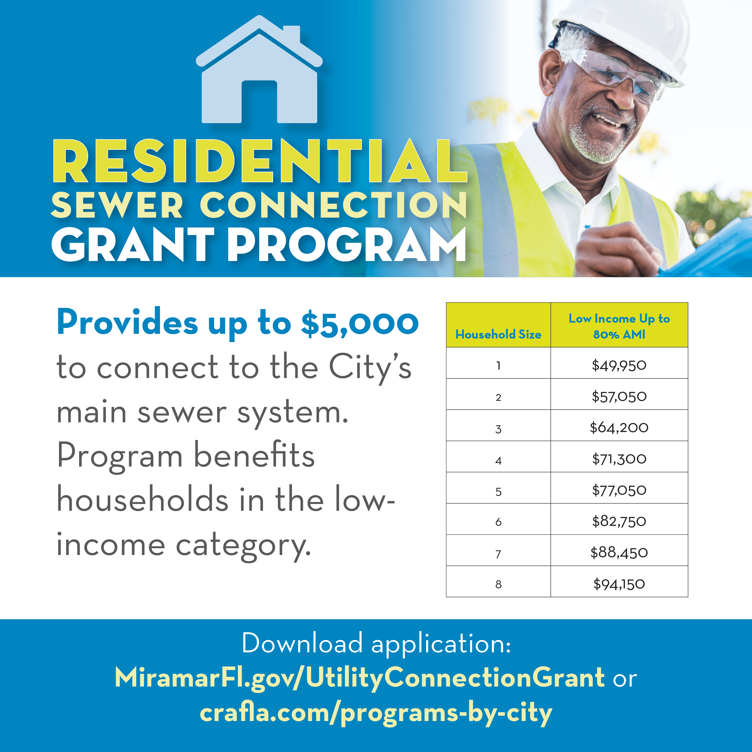 Residential Sewer Connection Grant Program - Home Page Banner