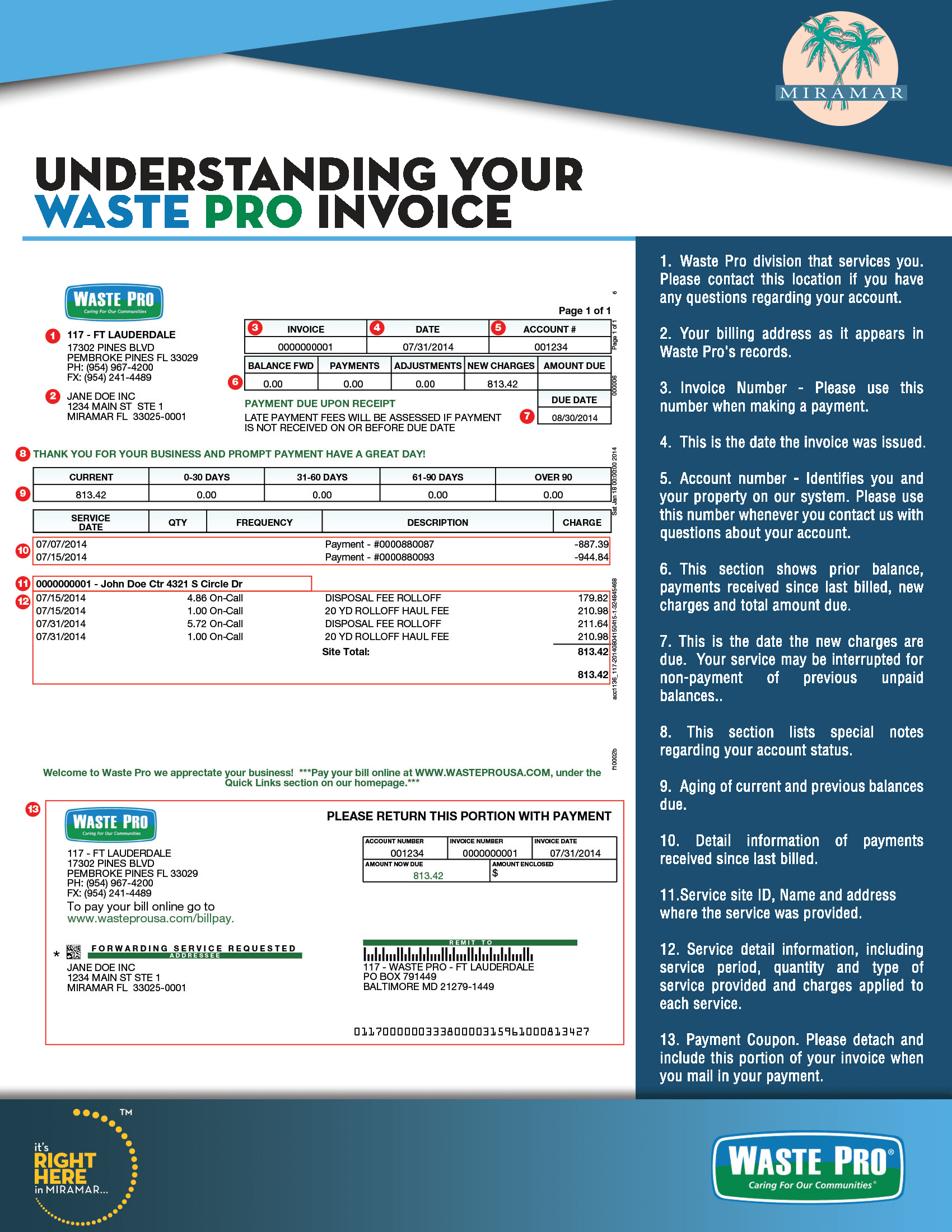Sample Bill - Understanding your Waste Pro Invoice